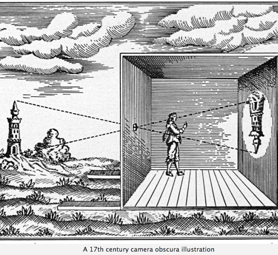illustration of a camera obscura