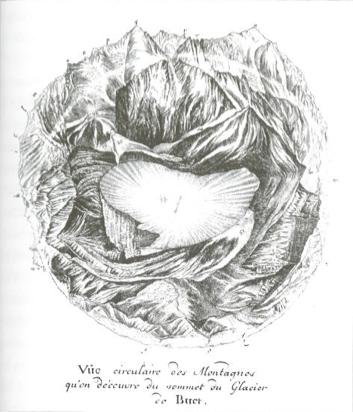 Horace Benedict de Saussure image