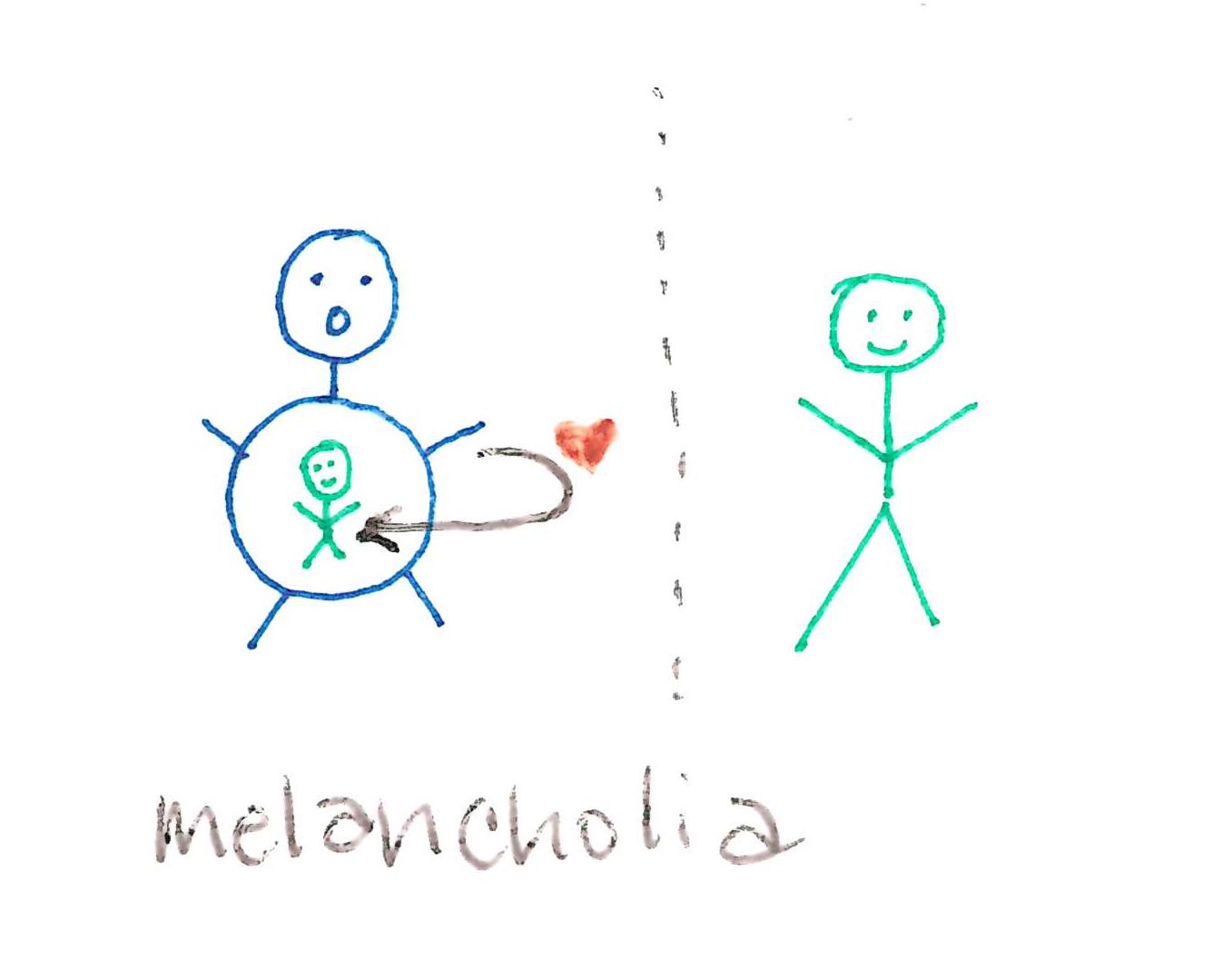 Natalia's stick-figure cartoon illustrating regular object-cathexis versus melancholia